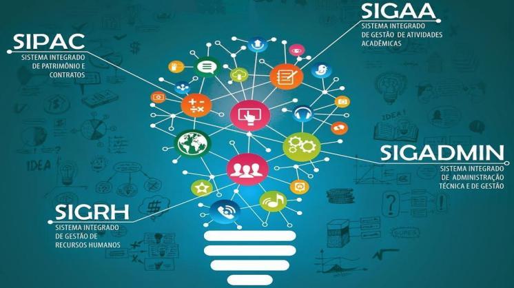 SIG-UFPA recebe novos módulos acadêmicos: EAD e residência médica